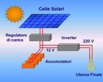 Fotovoltaico_images